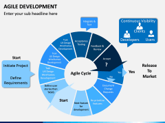 Agile Development PPT Slide 6