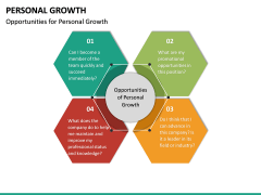Personal Growth PPT Slide 25
