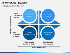 New Product Launch PPT Slide 11