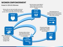 Women Empowerment PPT Slide 6