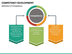 Competency Development PPT slide 18