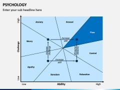 Psychology PPT Slide 9
