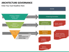 Architecture Governance PPT slide 25