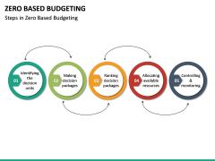 Zero Based Budgeting PPT Slide 16