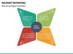 Incident Reporting PPT Slide 22