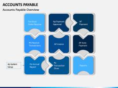 Accounts Payable PPT Slide 3