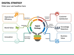 Digital Strategy PPT Slide 22