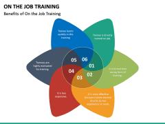 On the Job Training PPT Slide 27