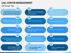 Call Center Management PPT Slide 8