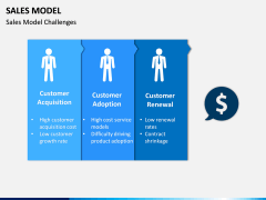 Sales Model PPT Slide 7