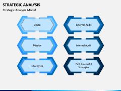 Strategic Analysis PPT Slide 4