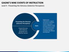 Gagne's Nine Events of Instruction PPT Slide 10