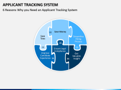 Applicant Tracking System PPT Slide 9