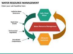 Water Resource Management PPT slide 21
