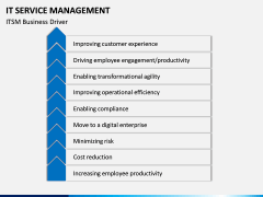 IT Service Management PPT slide 11