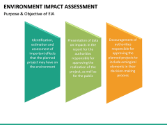 Environmental Impact Assessment (EIA) PPT Slide 28