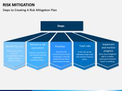 Risk Mitigation PPT Slide 10