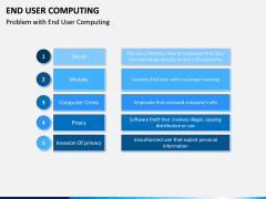 End User Computing PPT Slide 9