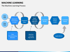 Machine Learning PPT slide 9