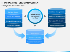 IT Infrastructure Management PPT Slide 4