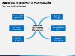 Enterprise Performance Management PPT slide 13