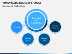 HR Competencies PPT Slide 10