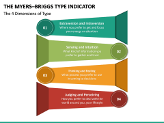 Myers Briggs Type Indicator PPT Slide 16