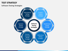 Test Strategy PPT Slide 6