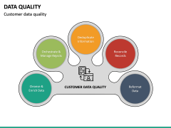 Data Quality PPT Slide 32