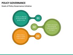 Policy Governance PPT Slide 28