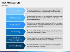 Risk Mitigation PPT Slide 14