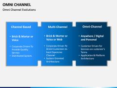 Omni Channel PPT Slide 17