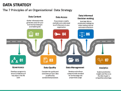 Data Strategy PPT Slide 24