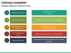 Strategic Alignment PPT Slide 23