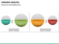 Variance Analysis PPT Slide 22