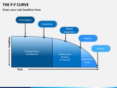 P-F Curve PPT Slide 9