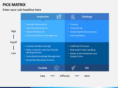 PICK Matrix PPT Slide 7