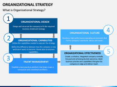 Organizational Strategy PPT Slide 1