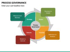 Process Governance PPT Slide 6