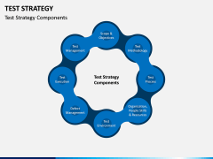 Test Strategy PPT Slide 2