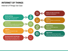Internet of Things (IOT) PPT Slide 37