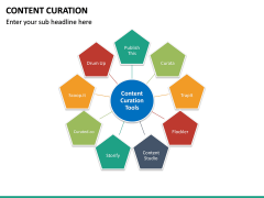 Content Curation PPT Slide 32