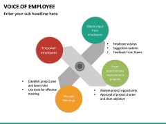 Voice of Employee PPT Slide 28