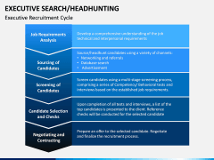 Executive Search (Headhunting) PPT Slide 7