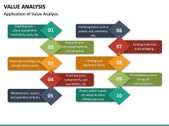 Value Analysis PPT Slide 22