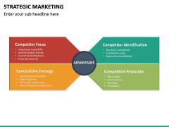 Strategic Marketing PPT Slide 27