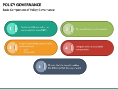 Policy Governance PPT Slide 25