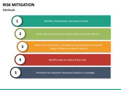 Risk Mitigation PPT Slide 23