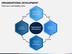 Organizational Development PPT Slide 14