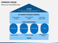 Strategy House PPT Slide 2